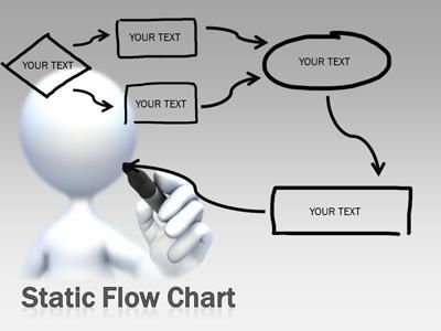 Flow Chart Template Ppt Education Pinterest - flow chart template
