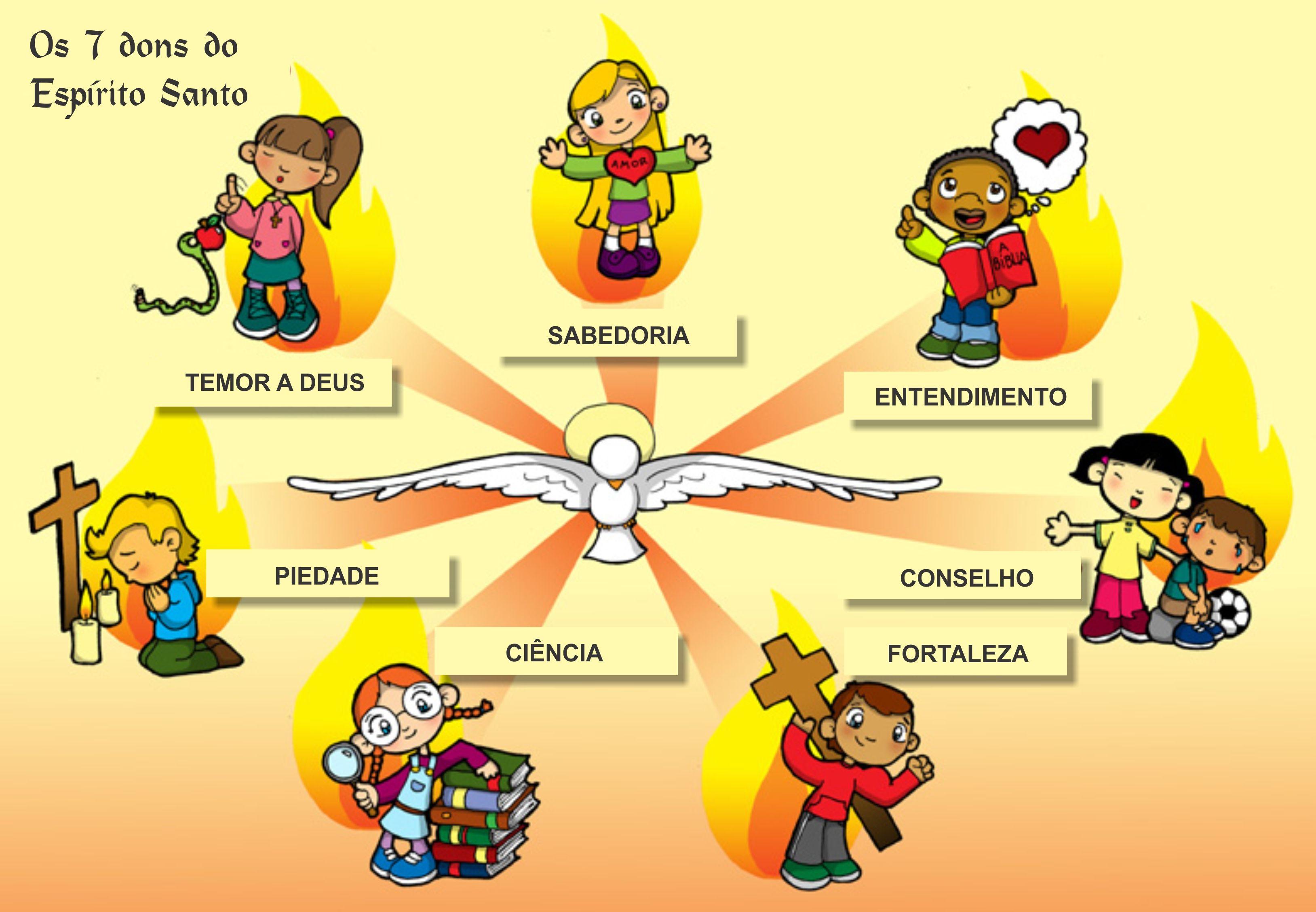 Representação dos sete dons do Espírito Santo.