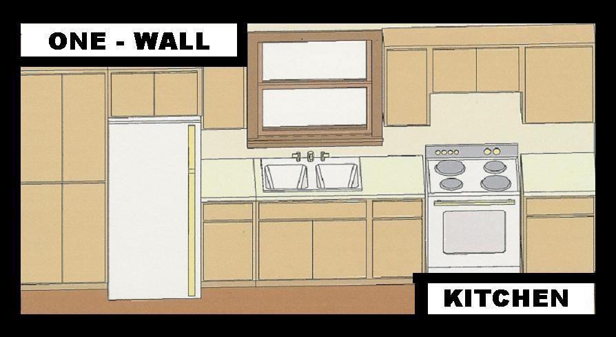 Small Kitchen Design Single Wall One Wall Kitchen Kitchen Floor