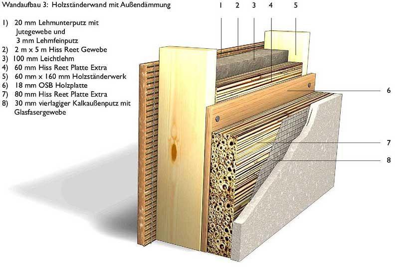 Exterior Wall Insulation Exterior Wall Insulation Wall Insulation Interior And Exterior
