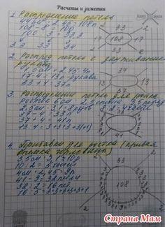 Лекция № 17. Рассчет реглана сверху - Помощь в вязании - Страна Мам