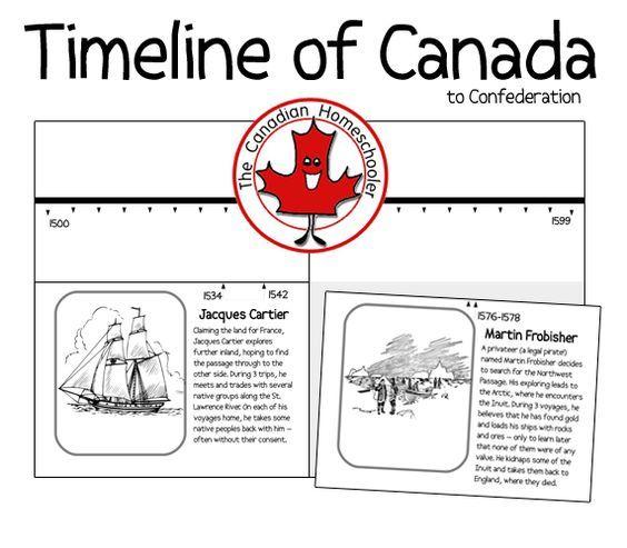 Canadian Timeline  To Confederation Printable  Timeline