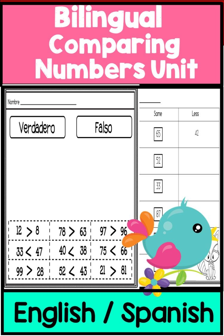 Bilingual Comparing Number In English Spanish Bilingual Math Dual Language Classroom Number Anchor Charts [ 1125 x 750 Pixel ]