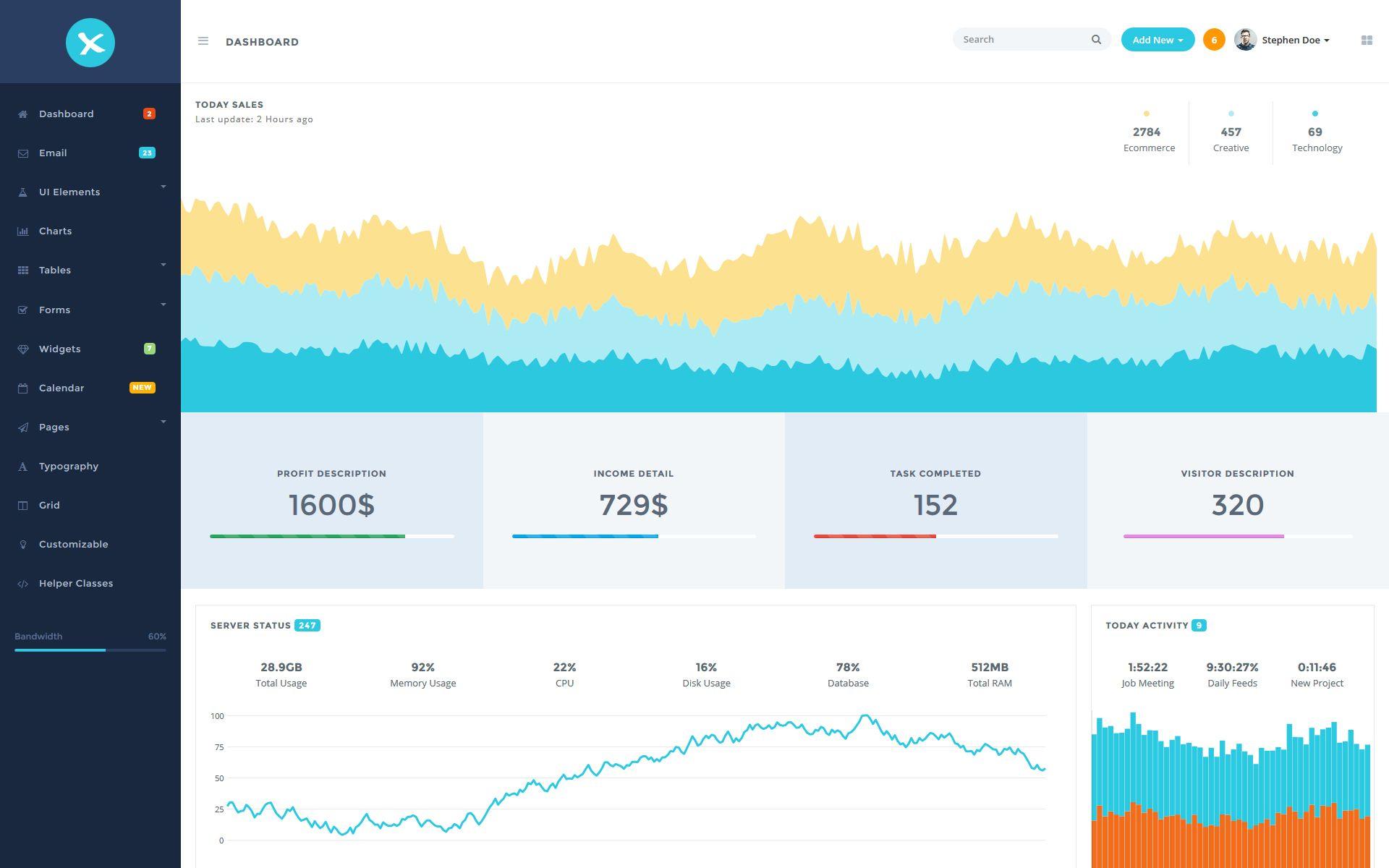 Xperia Bootstrap Dashboard Admin Template 74674