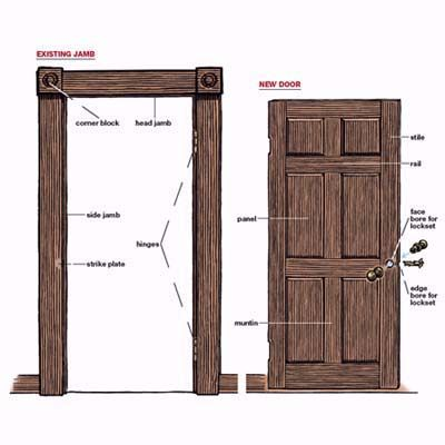 Great How To Replace An Interior Door