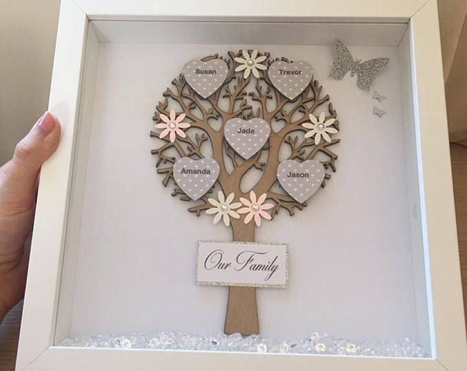 Gift For Mother Personalised Family Gift Gift For Couple Etsy Family Tree Frame Family Frames Personalized Family Gifts