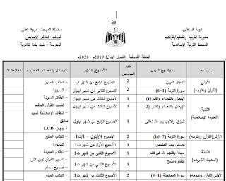 خطة التربية الاسلامية والتلاوة للصف العاشر فصل اول 2019 2020 Education