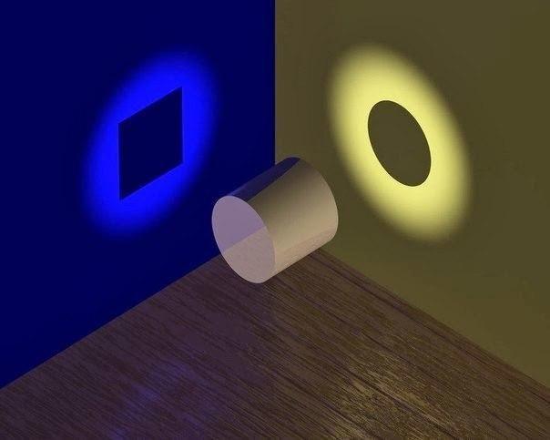 Иногда то, что мы видим зависит от угла зрения pic.twitter.com/oXLxjUGcJq