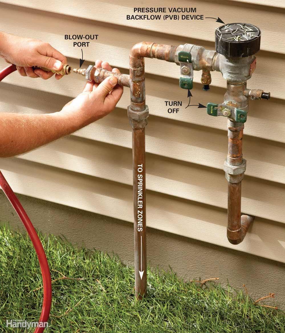 15 Home Maintenance Tips For The Fall Season Lawn Sprinkler System Lawn Sprinklers Sprinkler