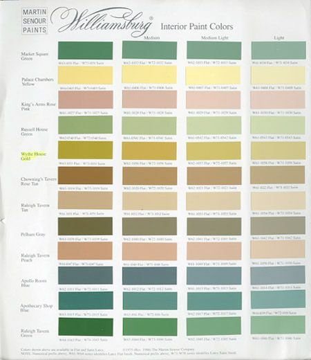 Williamsburg collection pelham grey i like the dark one - Colour charts for interior painting ...