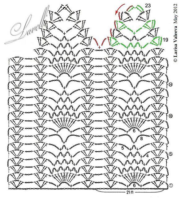 Pineapple Edge Ананасовая кайма pattern by Larisa Valeeva