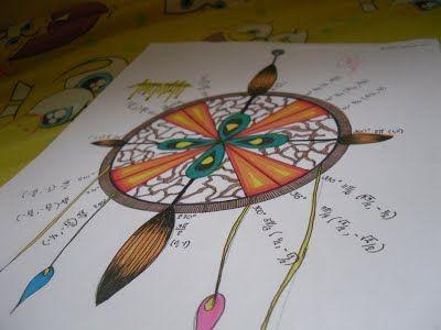Unit Circle Project Mr Johnson FHS Math Education