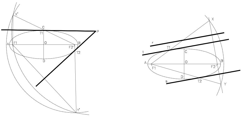 Elipse Dibujo Tecnico Tecnicas De Dibujo Dibujo Geometrico Disenos De Unas