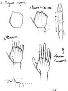 Zeichnung-Techniken – Zeichnen Ideen Blog