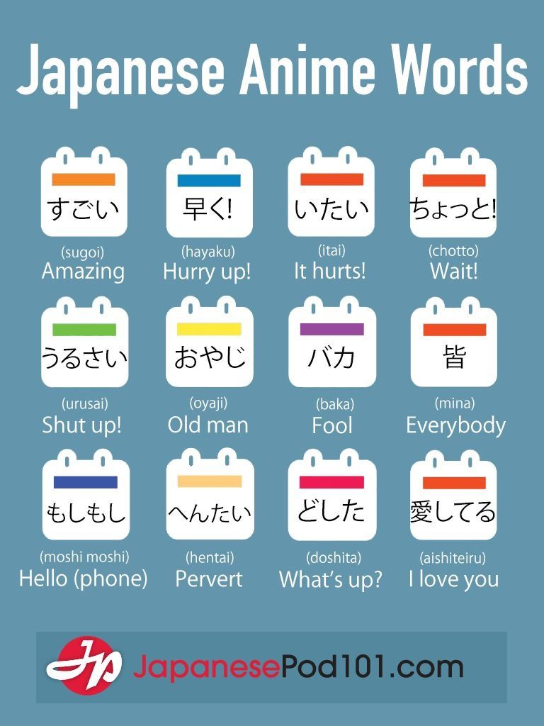 Japanese Anime Words