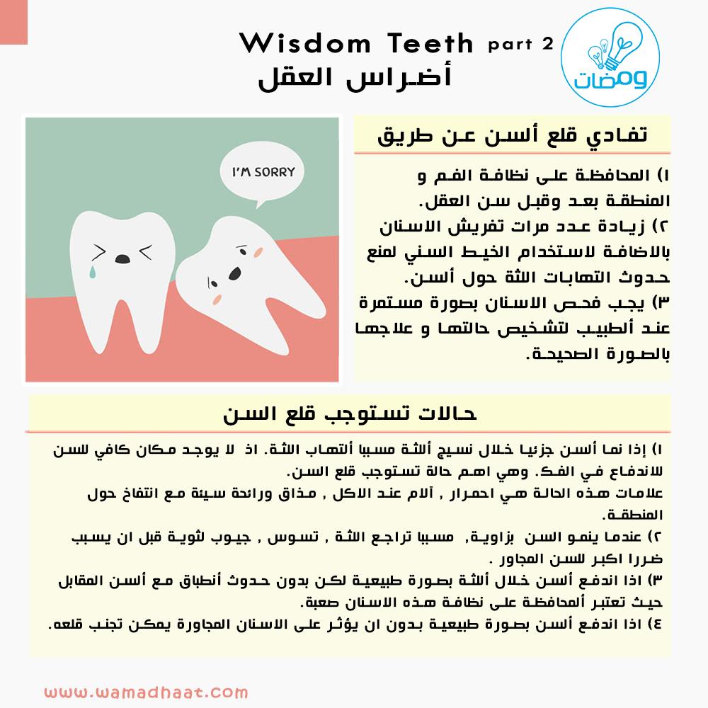 متى يجب ان اقلع ضرس العقل المصدر موقع Medicine Net Rami Bassam Tapponi