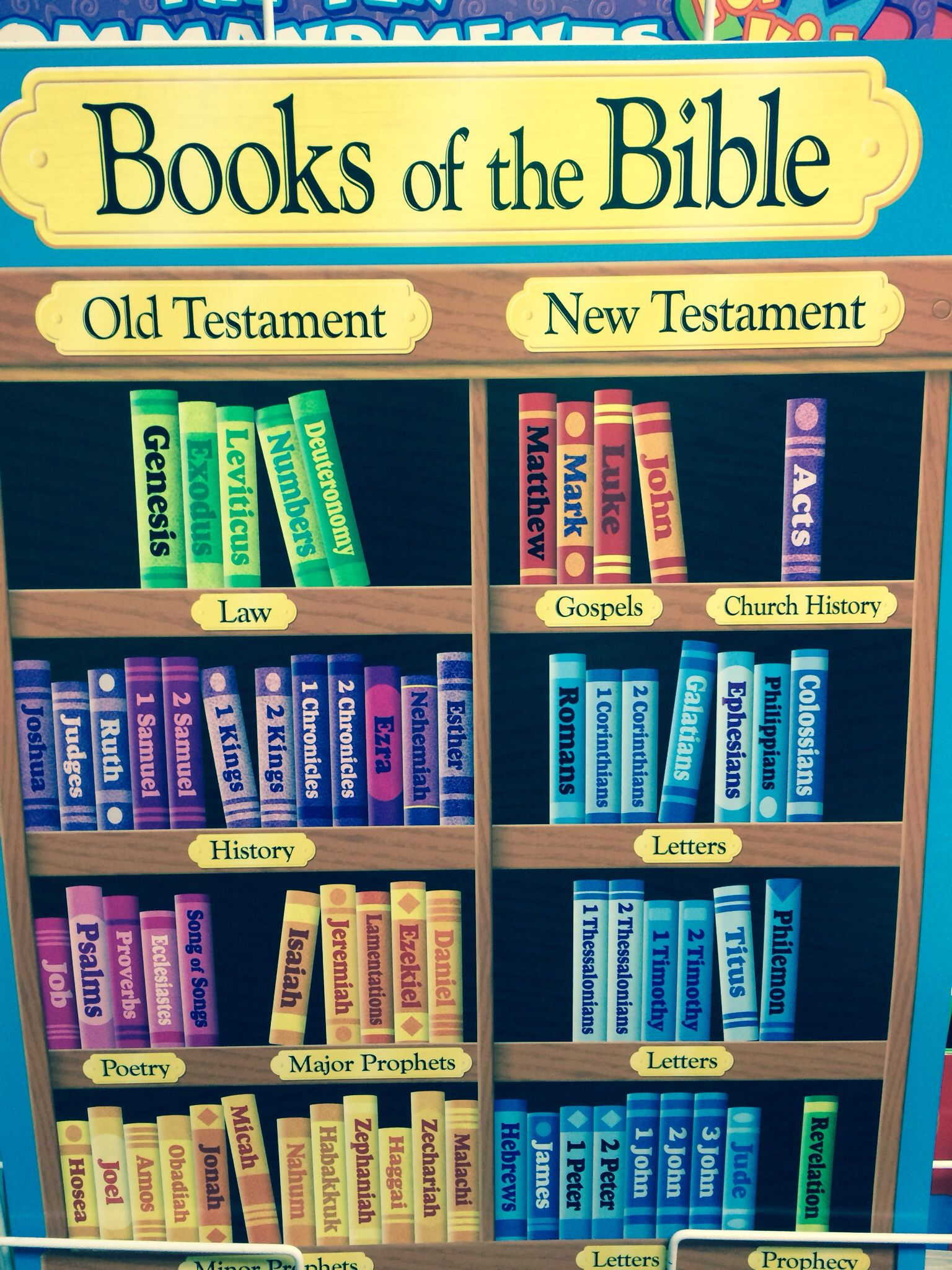 Learning Bible Books