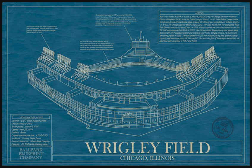 Historic ballpark blueprints for the sports den pinterest historic ballpark blueprints malvernweather