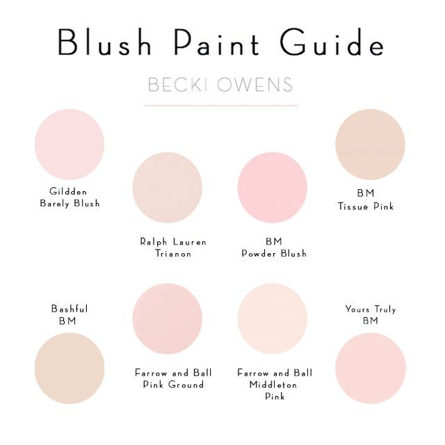 Pink Wall Paint Colors: Blush Pink Paint Guide (BECKI OWENS)