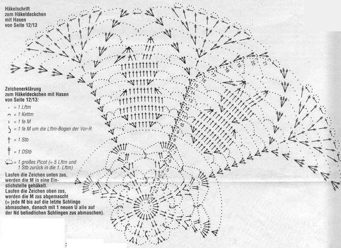 Pin de Vijay Nijhawan en Crochet-Home | Pinterest | Patrones de ...