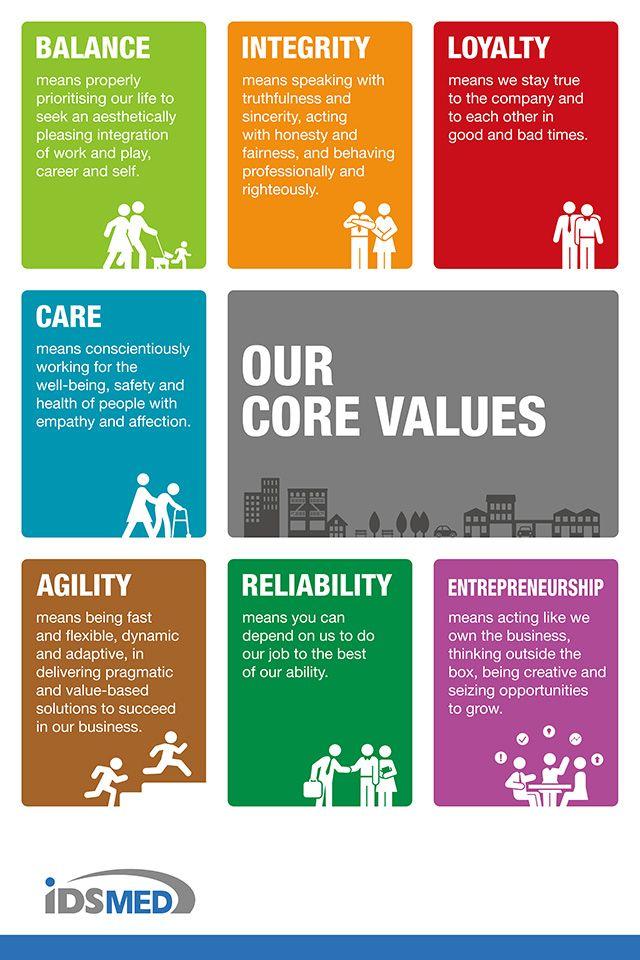Core Values Company Core Values Mission Statement Examples Core Values