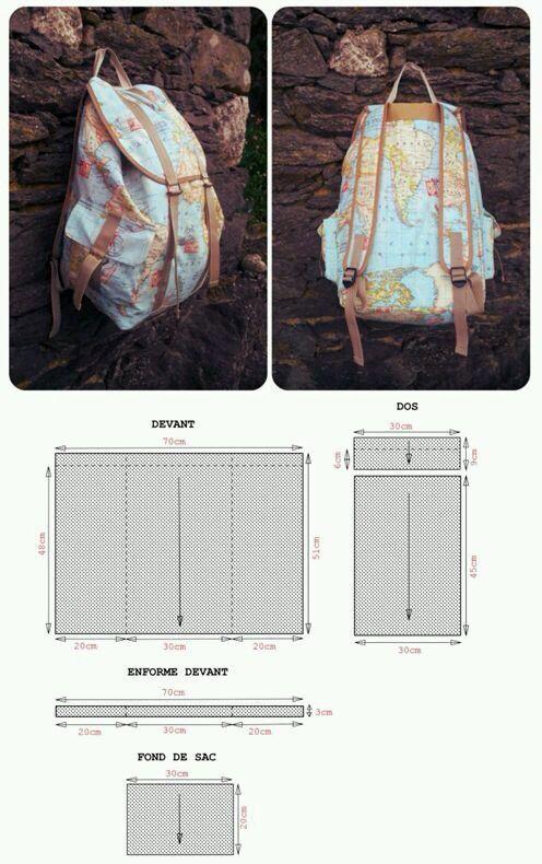 Pin de Alejandra Gil en PATRONES DE MONEDEROS | Pinterest | Costura ...
