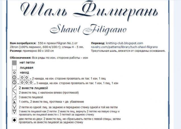 2 схемки к шалям Филигрань и Харуни / Вязание спицами / Вязание для женщин спицами. Схемы
