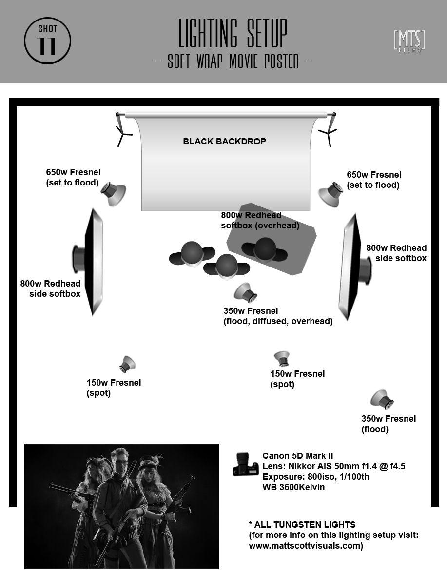 Miraculous Matthew Scott Cinematography Blog Lightning Setups Portrait Wiring Database Aboleterrageneticorg