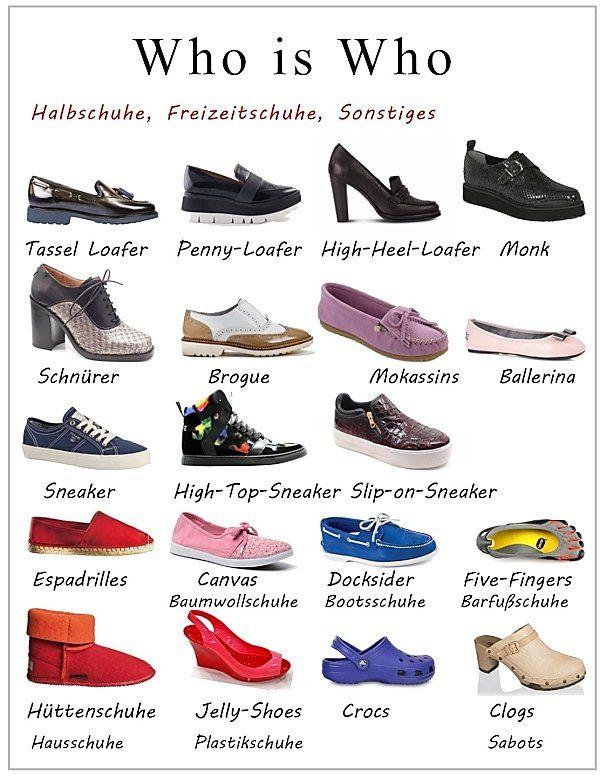 Schuhmodelle auf einen Blick, Schuharten, Schuhlexikon