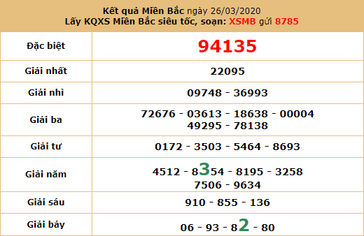 dự đoán xsmb 28-3-2020