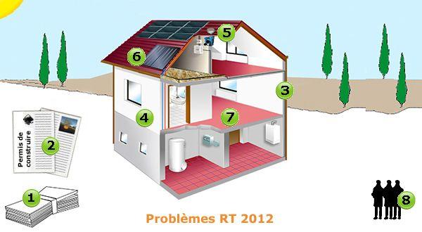 La construction neuve maison RT 2012  les avantages et