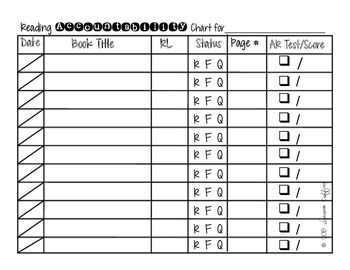 Use This To Keep Your Students Accountable With Their Free Time