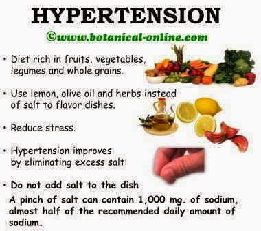 Home remedies for high blood pressure quickly