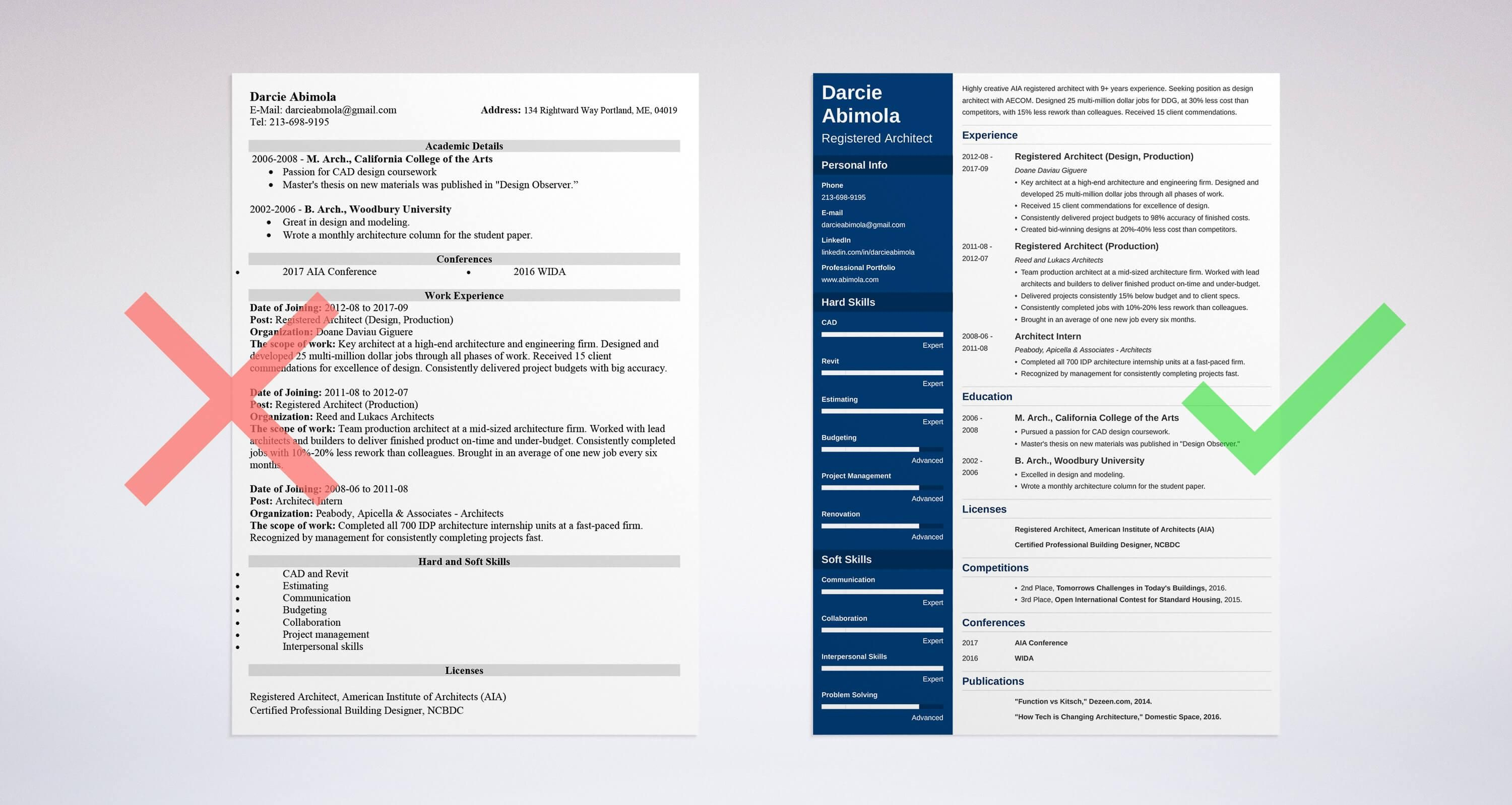 First resume with no work experience examples guide