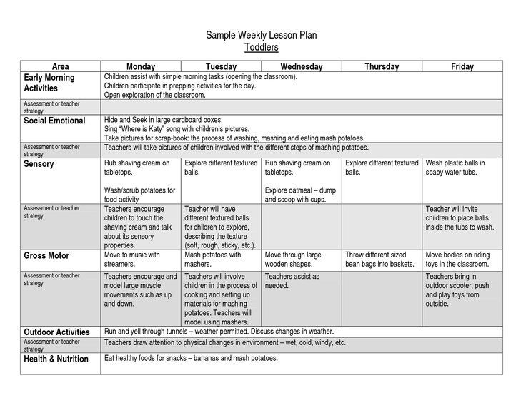 Toddler Lesson Plan Template  Classroom    Toddler