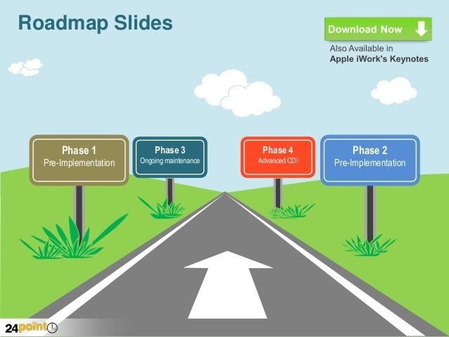 Roadmap infographic template google search road map roadmap templates free technology roadmap templates smartsheet programme roadmap templates present your programme on 1 page i have no hesitation in toneelgroepblik Gallery