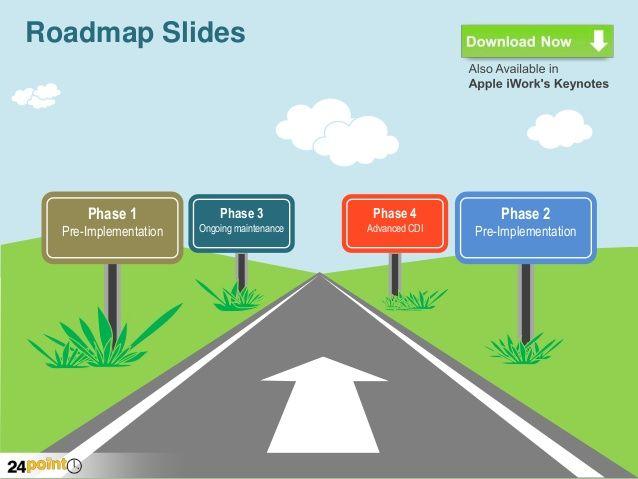 roadmap infographic template - Google Search | Roadmap