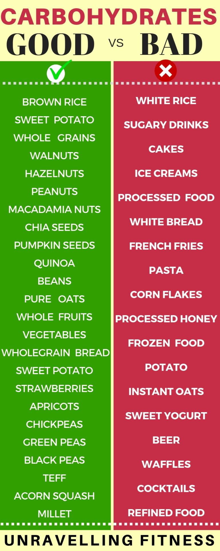 Good carbohydrate and bad carbohydrate list