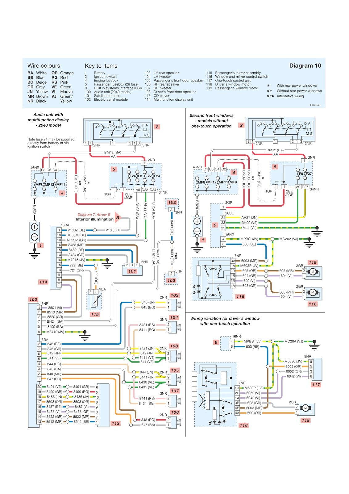 beautiful peugeot 206 radio wiring diagram photos electrical in car stereo wiring  diagram beautiful peugeot 206