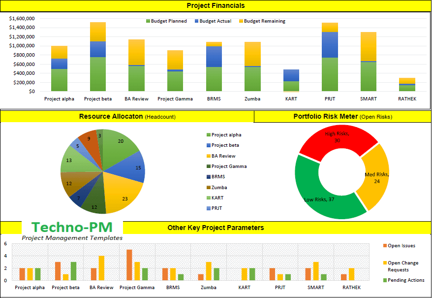 Project Portfolio Management Template Excel Excel Dashboard Templates Portfolio Management Project Management Dashboard