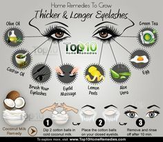 Prev post1 of 3Next Are you worried about your thin eyelashes or scanty growth? Well, you are not the only one. Many people want thicker eyelashes. They make a person's eyes look even more beautiful and attractive. Factors like genetics, age, certain medical conditions, a nutritional deficiency, an eye infection or hormonal changes in the