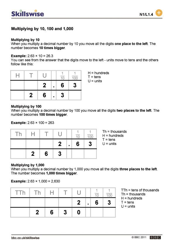 Multiplying By 10 100 And 1 000 Teaching Mathematics Math Lessons Math Review