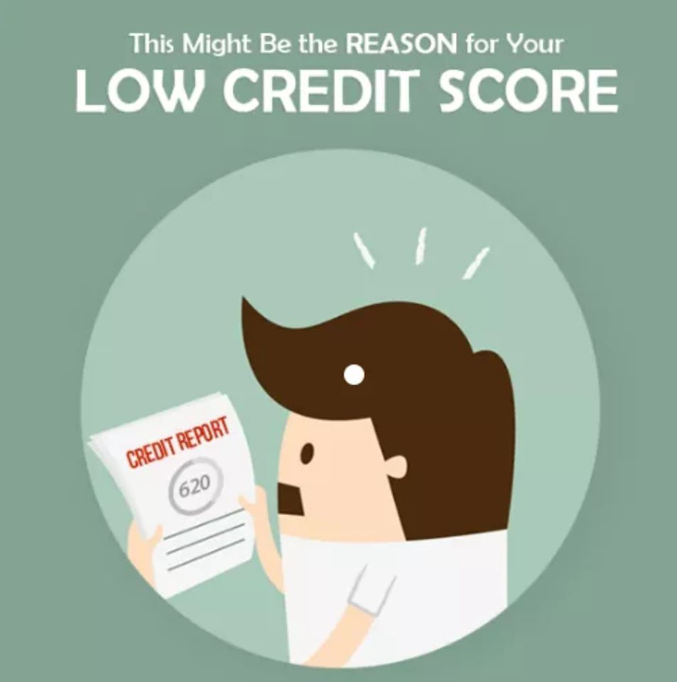 Loan With You Low Credit Score Debt Consolidation Loans Credit Score Loan Consolidation