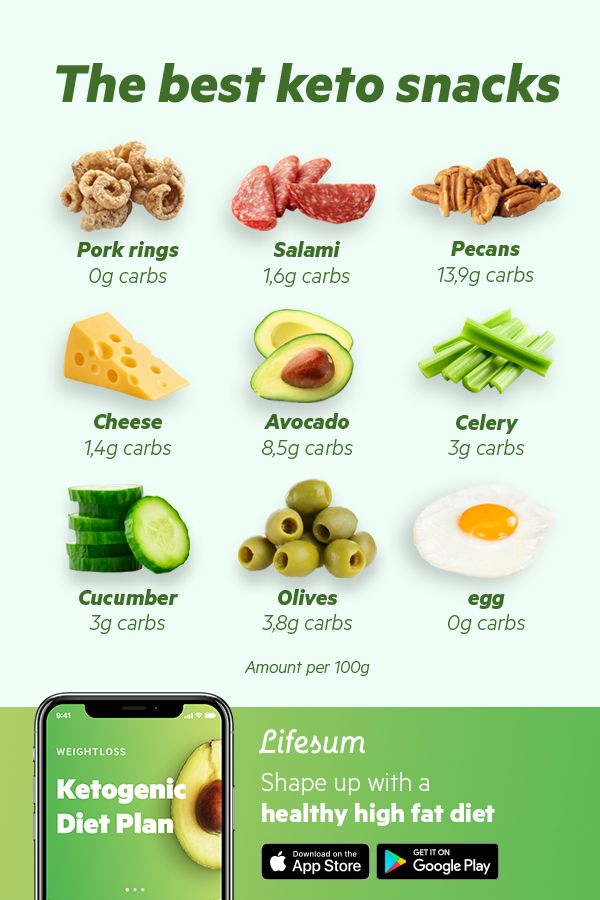 Pin By 13135223687 Richardson On Good Keto Snacks Natural Cough Remedies Eating Organic Herbal Cure