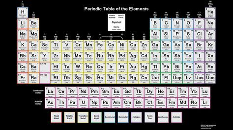 Valence periodic table of elements periodic table pinterest valence periodic table of elements color periodic table of the elements valence charge urtaz Image collections