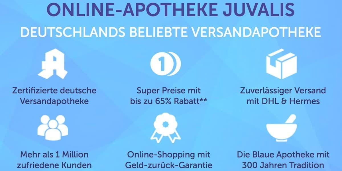 Beliebte Online Shops