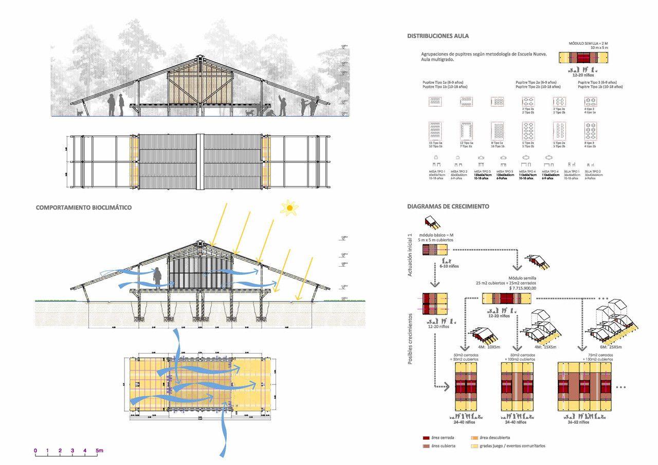 Galeria de Escola M3: uma proposta modular, flexível e sustentável ...