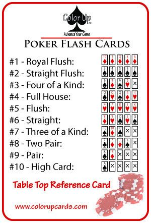 Poker highest card rules craps numbers payouts
