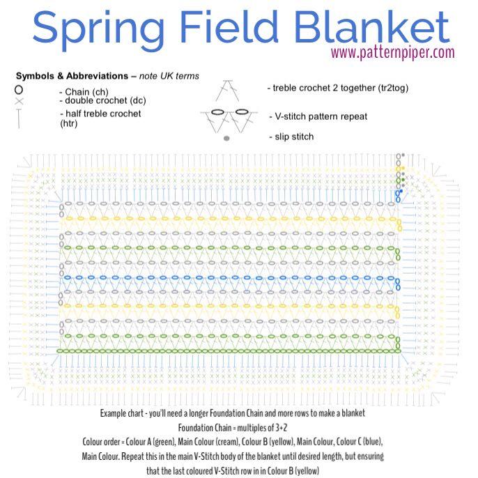 patternpiper-spring-field-blanket-badly-drawn-chart.jpeg (686×686 ...
