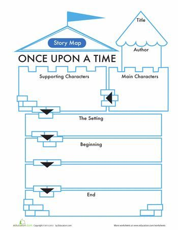 Fairy Tale Story Map Fairy tales unit, Graphic organizers and Fairy - Flow Map Printable